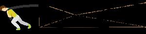 ekhtesasi-4-tajrobi