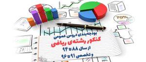 بودجهبندی دروس عمومی کنکور رشتهی ریاضی از سال۸۸تا۹۴ و تخصصی ۹۱ تا ۹۶