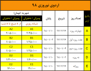هزینه های اردوی نوروزی 98